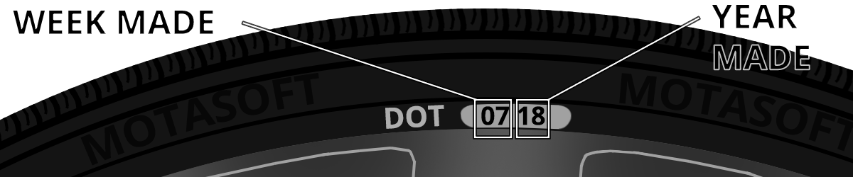 Tyre Dot Markings image - Tyres Henlow.